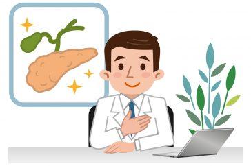 急性膵炎とは、どんな痛みがでる病気なの?予防はできる?
