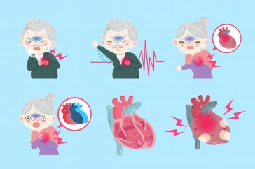 狭心症と心筋梗塞と心不全の違いとは?それぞれどう関係しているの?