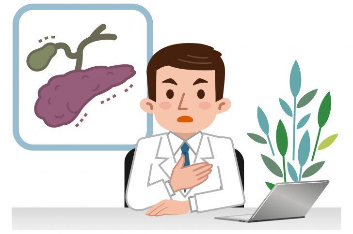 炎 症状 胆嚢